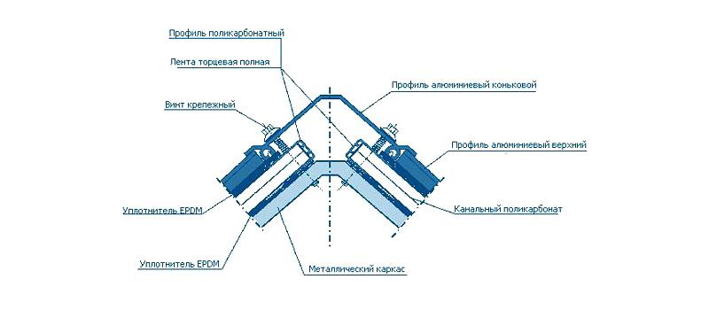 Схема монтажа углового профиля