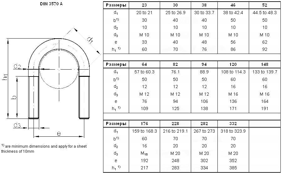 Таблица совместимых размеров диаметра трубы и скобы