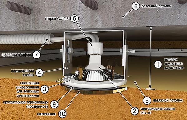 Схема установки светильника в потолок