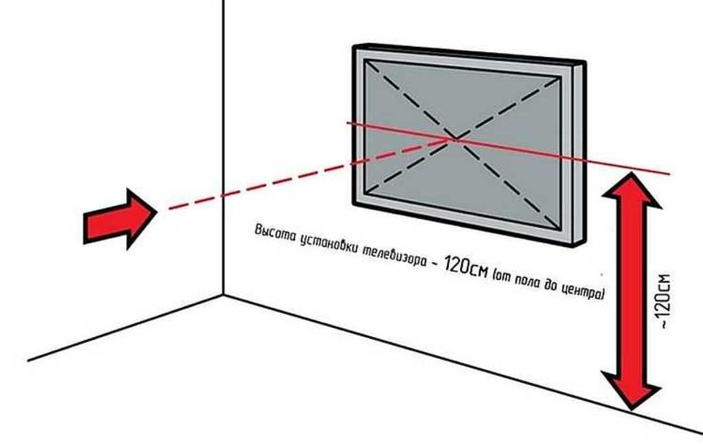 Схема определения высоты установки