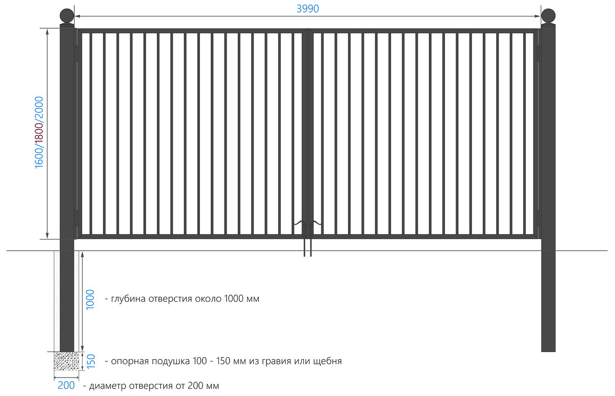 Схема установки распашных ворот