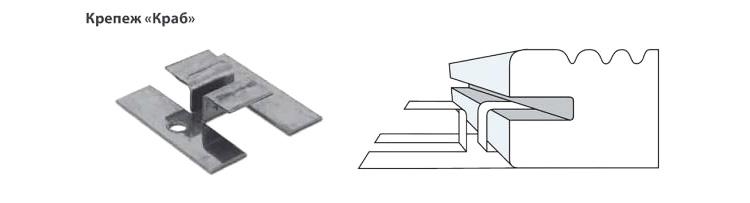 Схема установки краба