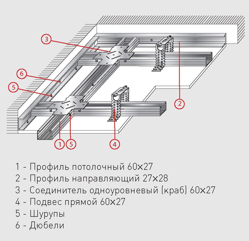 Схема каркаса подвесного потолка из ГКЛ