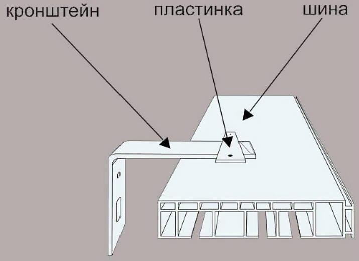 Схема закрепления кронштейна с помощью пластинки