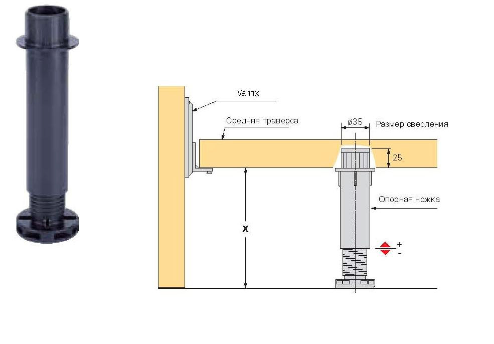 Схема установки ножки с регулировкой
