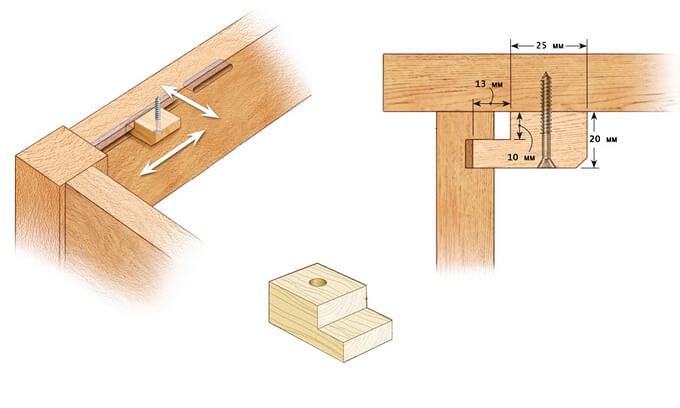 Схема монтажа деревянных прижимов
