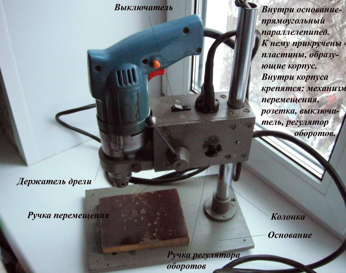 Расположение выключателя