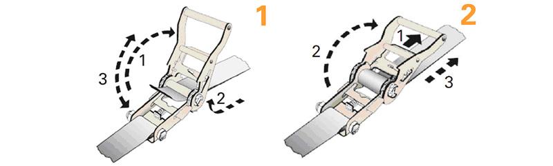 Транспортировочные ремни с храповиком