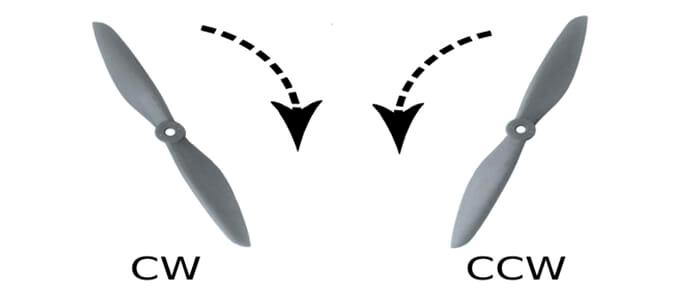 Винты для квадрокоптера - полный обзор технических характеристик, методы устранения неисправности